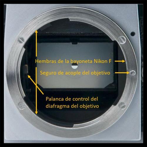 Montura de Nikon F