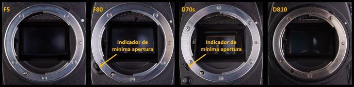 monturas_F5_F80D70s_D810